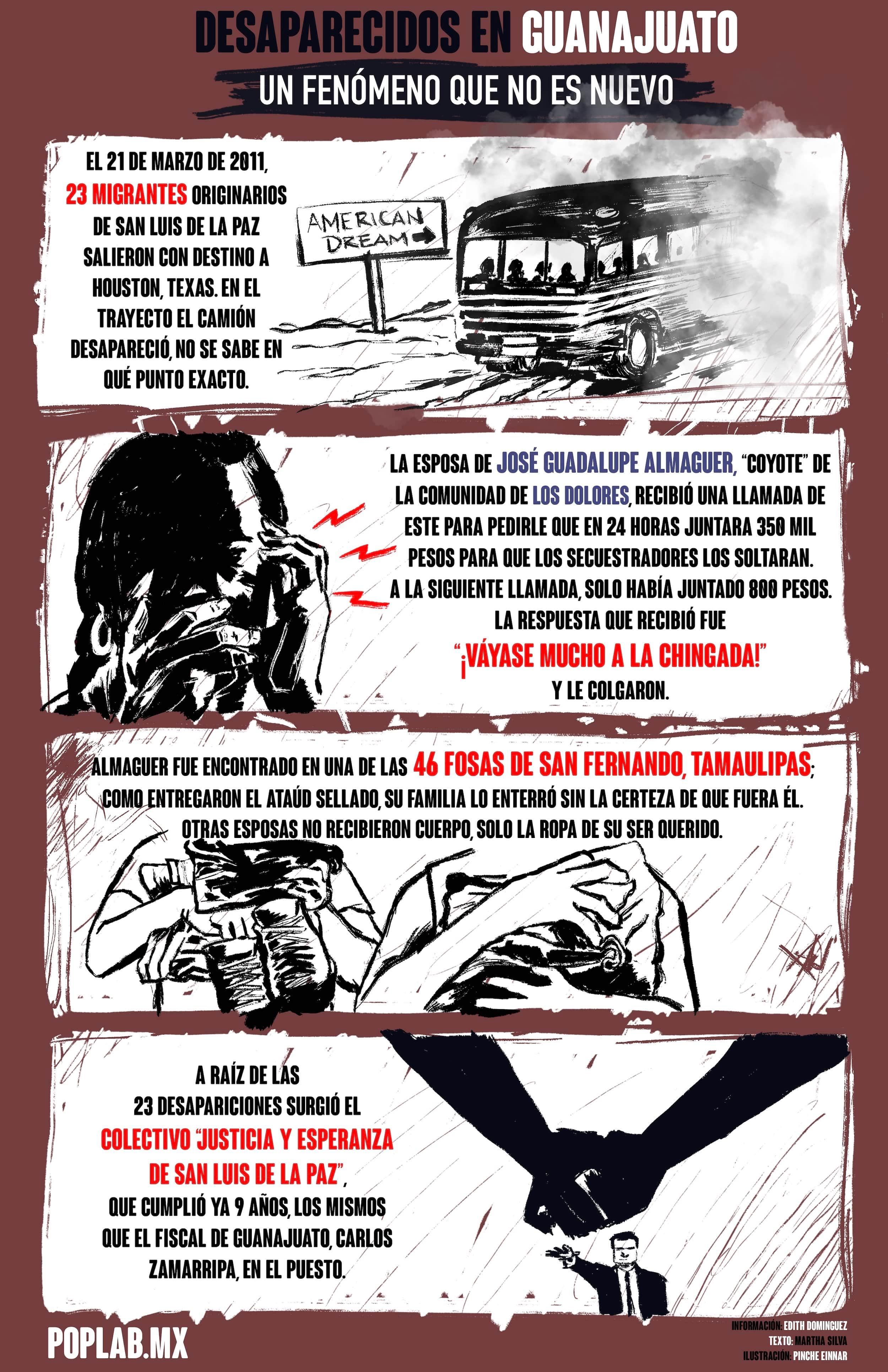 Infografía: Pinche Einnar